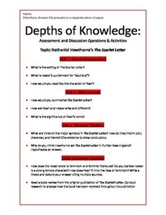 Implementing double entry diaries into your classroom use this a student handout with possible answer key for the scarlet letter all questions adhere to the depths of knowledge structure or could easily be adapted altavistaventures Gallery