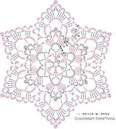 Crochet Shawl Diagram, Free Crochet Doily Patterns, Crochet Snowflake Pattern, Crochet Snowflakes, Crochet Mandala, Crochet Chart, Thread Crochet, Tatting Patterns, Crochet Squares