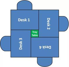 25 ideas group seating design desk arrangements for 2019 Classroom Layout, 2nd Grade Classroom, New Classroom, Classroom Design, Kindergarten Classroom, Classroom Themes, English Classroom, Classroom Desk Arrangement, Classroom Seating Arrangements
