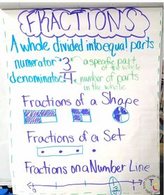 This anchor chart is our reference for understanding fractions. We build it after our introductory lesson detailed in this blog post- perfect for 3rd grade. Click through and read more! Introduction To Fractions, Introducing Fractions, Third Grade Reading, Third Grade Math, Fraction Activities, Math Resources, 3rd Grade Classroom, Math Classroom, Teaching Fractions