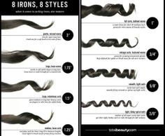 Get the right sized curling iron to get the right curls. #hair #style #tips