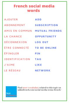 1000 Most Common French Words Pdf