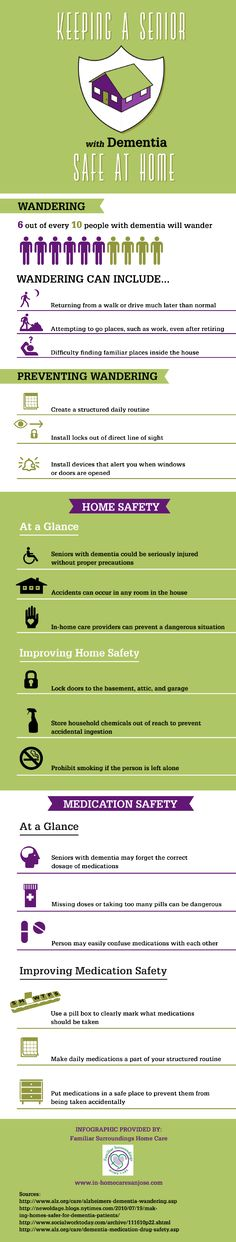 Creating a structured daily routine is beneficial for seniors suffering from dementia. This can keep them safe at home and stop them from wandering. Find more tips on this infographic from an in-home care provider in San Jose.