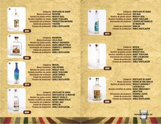 70 Best Mezcal  images  Products Alcohol Liquor