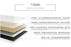 Structura produsului