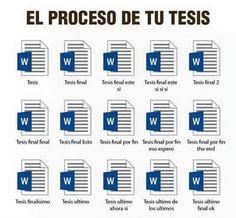Memes Sobre Hacer Una Tesis Universitaria proceso de tesis