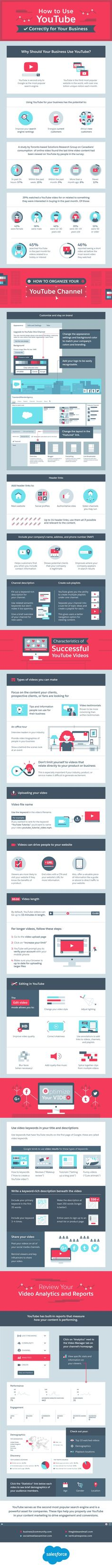 How to Use YouTube Correctly for Your Business [Infographic] | Social Media Today