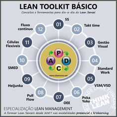 LEAN THINKING (@ThinkLeanAgile) / Twitter Lean Manufacturing, Twitter, Too Skinny