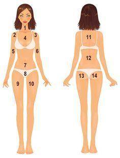 o czym mówią wypryski na różnych częściach ciała