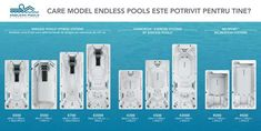 Hidrostyle - Piscina cu sistem Fitness Jacuzzi, Swimming Pools, Exterior, Fitness, House, Pools, Home, Swiming Pool, Haus