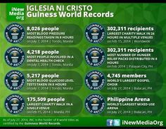 IGLESIA NI CRISTO Guiness World Records... To GOD Be All The Glory!!!