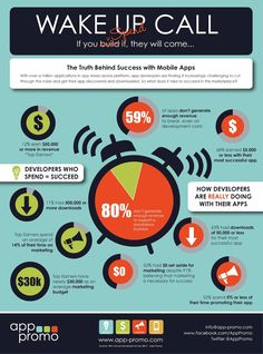 The truth behind the success with mobile apps