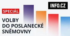 Kandidáti, strany a volební programy. Informace o volbách do poslanecké sněmovny 2017. Sledujte volební preference i okamžité online výsledky voleb.