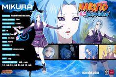 whiterabbit20 - Hobbyist, Digital Artist | DeviantArt Naruto Girls, Anime Naruto, Manga Anime, Naruto Meme, Anime Ninja, Naruto Funny, Anime Oc, Naruto Family, Naruto Uzumaki