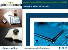 The Worldwide Motherboard Industry, 4Q 2013 | Market Research Report https://electronics.wesrch.com/paper-details/press-paper-EL11TZOGXFBGU-the-worldwide-motherboard-industry-4q-2013-market-research-report