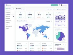 png by Iconspace Dashboard Ui, Dashboard Design, App Design, Ui Web, Web Application, Data Visualization, Atm Cash, Products, Application Design
