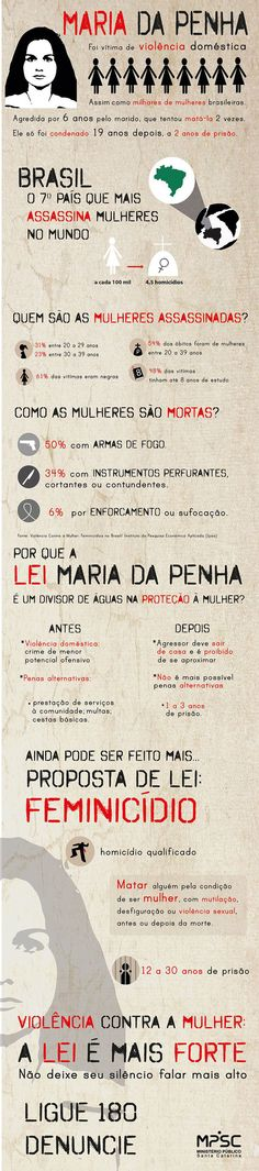 Hoje a Lei Maria da Penha completa 8 anos. Leis, Learn Something New Everyday, Education Information, Power To The People, Intersectional Feminism, We Can Do It, Studyblr, Study Notes, Student Life