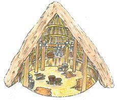 縦穴式住居