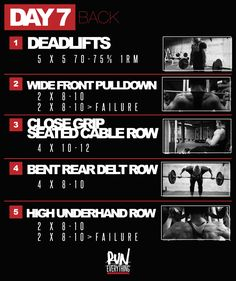 Woooooohoooo!! Heavy fxcking BACK!! You know what that means...time to DEADLIFT!! I used to never deadlift. People would say it will make you waist wide and bla
