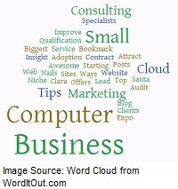 6 Biggest Small Business Computer Consulting Blog Posts of 2011   Provide small business computer consulting services? Discover the 6 biggest small business computer consulting blog posts of the 2011. http://www.sphomerun.com/blog/bid/75538/6-Biggest-Small-Business-Computer-Consulting-Blog-Posts-of-2011
