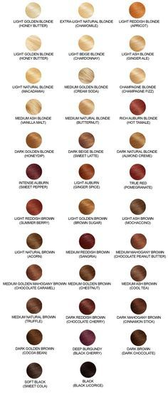 Hair Color Charts -- I'm thinking mahogany brown with intense auburn highlights or bayalage