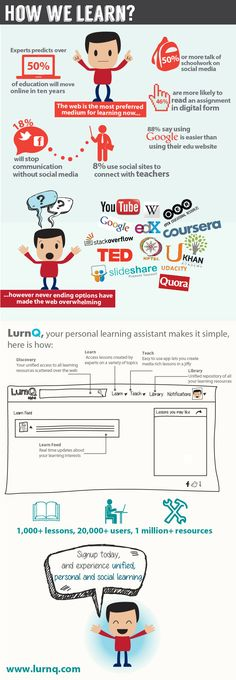 How we learn #online #education