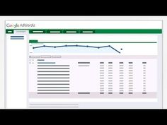 Organize Your AdWords Account to Maximize Your Success