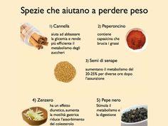 Spezie che aiutano a perdere peso…
