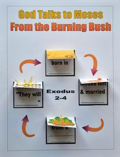 Bible Fun For Kids: Moses: Burning Bush
