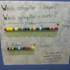 We read The Very Hungry Caterpillar for our fruit unit. For a math lesson, we me. We read The Very Maths Eyfs, Preschool Activities, Preschool Classroom, Numeracy, Classroom Ideas, Early Years Maths, Early Math, Measurement Kindergarten, In Kindergarten