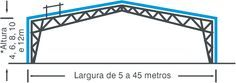 Galpões e Pavilhões - Imecon - Soluções em Construções Eficientes - Light Steel Frame - Perfis Sistemas Construtivos Construções Planejadas