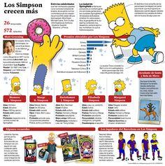 Los Simpsons crecen más :: EL COMERCIO (Ecuador) autor: Verónica Jarrín D. Simpsons Funny, The Simpsons, Anthony Hopkins, Nickelodeon Videos, Cultura Pop, Shawn Mendes, Cartoon Characters, Patches, Comics