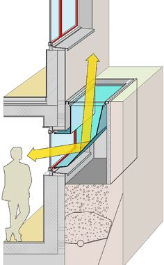 Haus Daylight shaft - Heliobus Water Garden Mosquitoes Problems Water garden is one of the nicest t Basement Layout, Basement Windows, School Architecture, Architecture Details, Cellar Conversion, Egress Window, Basement Lighting, Window Well, Basement Renovations