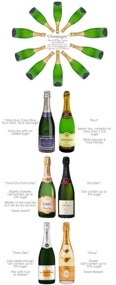 guide to champagne! the tighter or smaller the bubble, the better the champagne PD Cocktails, Party Drinks, Cocktail Drinks, Fun Drinks, Yummy Drinks, Alcoholic Drinks, Beverages, Champagne Cocktail, Wine Parties