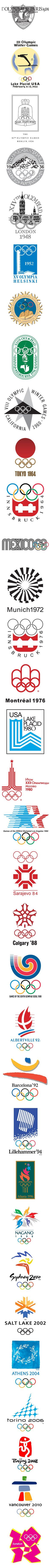 100 years of Olympic logos