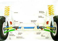 basic car parts diagram shocks struts ball joints coil springs rh pinterest com Engineering Process Blank Engineering Process