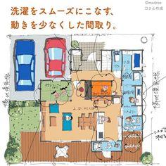 House Layouts, House Plans, Floor Plans, Diagram, Flooring, How To Plan, The Originals, Home Decor, Instagram