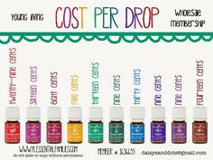 You may think YL is a little expensive however when you see this chart you very well may change your mind! Let me help you get your health in check. Sign up bellow! https://www.youngliving.com/signup/?isoCountryCode=USsponsorid=1794214enrollerid=1794214