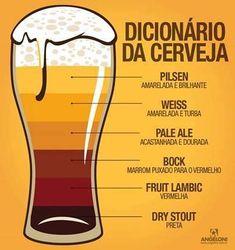 Tipos de cerveja Beer Brewing, Home Brewing, Wine Drinks, Beverages, Cocktails, Wine And Beer, Best Beer, Beer Lovers, Bartender