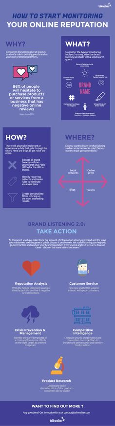 4 Easy Steps to Get Started With Online Reputation Management [Infographic] Social Media Today Marketing En Internet, Social Media Marketing, Online Marketing, Marketing Tools, Viral Marketing, Event Marketing, Marketing Ideas, Business Marketing, Business Tips