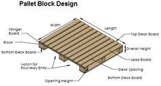 :) KB. Know your pallets
