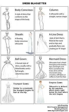 Helpful Information about the different Dress Silhouettes - from www.dlgcreativemgmt.com