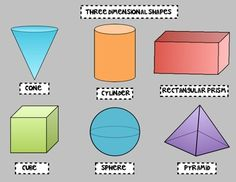 Geometry: Three Dimensional Shape Freebie!