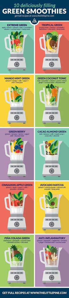 Green Smoothie Recipes The Little Pine Click . - Green Smoothie Recipes The Little Pine Click the image or link f - Smoothie Mixer, Juice Smoothie, Smoothie Drinks, Smoothie Bowl, Smoothie Prep, Smoothie Cleanse, Juice Diet, Cleanse Detox, Body Cleanse
