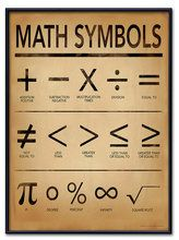 Math Symbols Poster For Home, Office or Classroom Mathematics Typography Art Print Fine Art Paper, Laminated, or Framed is part of English vocabulary - Art to educate and to inspire for all manner of spaces Math Vocabulary, English Vocabulary, English Grammar, Math Quizzes, English English, Grammar Posters, Writing Posters, Protest Posters, English Language Learning