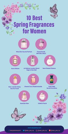 Spring is not only a beautiful season but also the most lovable season for perfume makers. Know about the best 10 spring fragrances for women in 2018 and add them to your perfume collection.