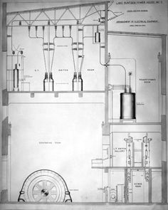 [Technical drawing showing cross section of electrical equipment for the Buntzen Lake Power House number two] - City of Vancouver Archives Plan Drawing, Vintage Drawing, Number Two, Technical Drawing, House Numbers, Electrical Equipment, Vancouver, Management, Plant