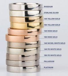Oro Blanco - ¿Que és el Oro blanco?