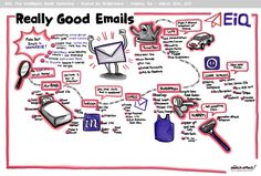 What Makes A Really Good Email? – Really Good Emails