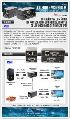 Extender VGA com Áudio para 300 metros via um único cabo de rede Cat 5/6.
